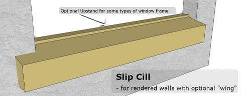 Slip Window Cill