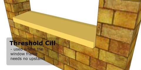 Threshold slip Cill